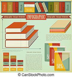 -, vendemmia, libri, set, infographics
