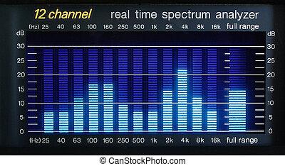 12, canale, analizzatore
