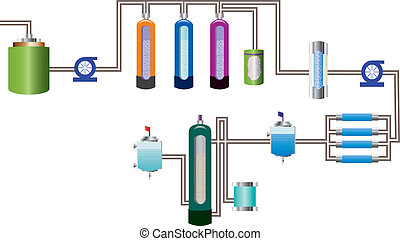 acqua, apparecchiatura, purificazione, flowch