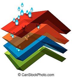 acqua, resistente, materiale, 3d