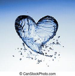 acqua, simbolo