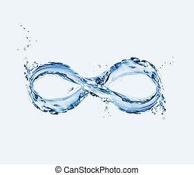 acqua, simbolo, infinità