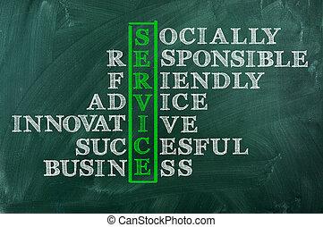acronimo, concetto, servizio