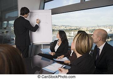 addestramento, affari
