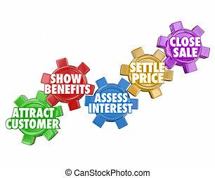 affare, vendita, parole, clienti, prospettive, vendite, ingranaggi, processo, chiudere
