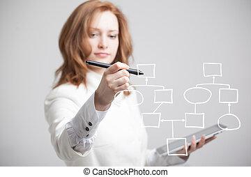 affari donna, processo, concetto, diagramma flusso, disegno