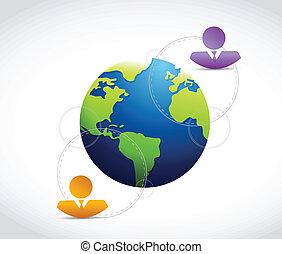 affari internazionali, comunicazione