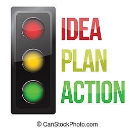 affari, processo, luce, pianificazione, disegno, traffico