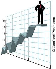 affari, riempirsi, grafico, crescita, ditta, uomo