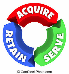 affari, servire, acquisire, frecce, tre, modello, mantenere, cerchio, ciclo