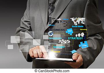 affari, tavoletta, processo, virtuale, mano, diagramma, computer, tocco, uomo
