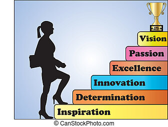affari, -, uomo, successo, passi, concetto