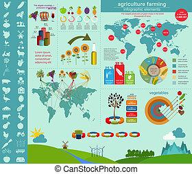 agricoltura, infographics., agricoltura