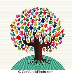 albero, colorito, solidarietà, mani