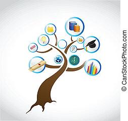 albero, concetto, disegno, educazione, illustrazione