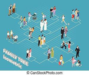 albero, famiglia, diagramma flusso