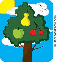 albero, frutteto