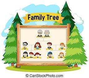 albero, generazione, famiglia, esposizione, tre, diagramma