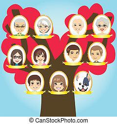 albero grande, famiglia
