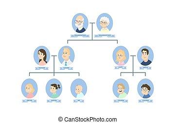 albero., isolato, famiglia