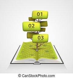 albero, libro, aperto, numerazione