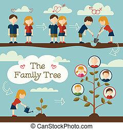 albero pianta, famiglia