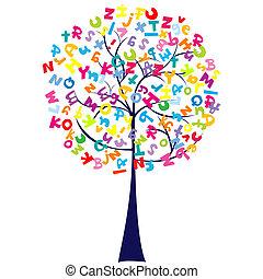 alfabeto, albero, lettere