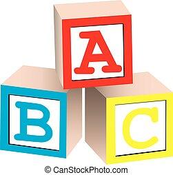 alfabeto blocca