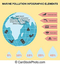 ambiente, infographic, ecologia, elementi