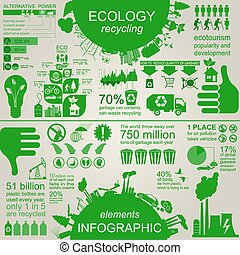 ambiente, infographic, ecologia