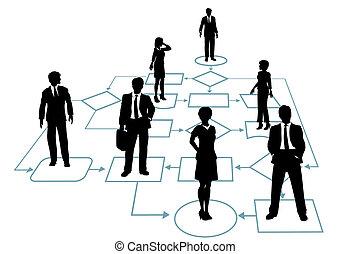 amministrazione, affari, processo, soluzione, squadra, diagramma flusso