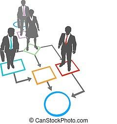 amministrazione, persone affari, processo, soluzioni, diagramma flusso