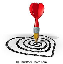 amore, strategia
