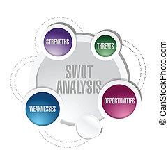 analisi, diagramma, disegno, illustrazione, swot, ciclo