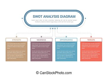 analisi, diagramma, swot