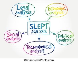 analisi, fattori, macro-environmental, dormito