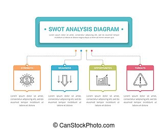 analisi, swot, diagramma
