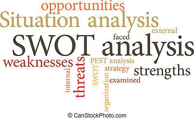 analisi, swot