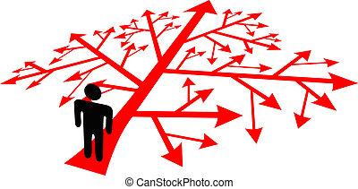 andare, persona, decisione, complicato, percorso