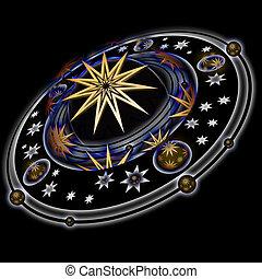 anelli, pianeta