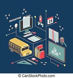 appartamento, isometrico, concetto, illustrazione, educazione, 3d