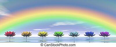 arcobaleno, -, chakras, render, 3d