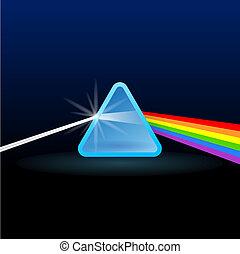arcobaleno, separazione, luce