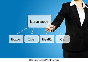 assicurazione affari, scrivere, concetto, donna