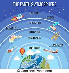 atmosfera, nubi, volare, vario, struttura, terra, trasporto