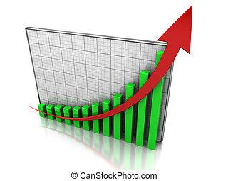 aumento, profitto