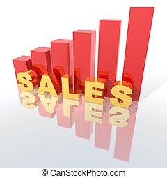 aumento, vendite