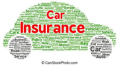automobile, forma, parola, assicurazione, nuvola