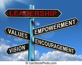 autorizzazione, signpost, incoraggiamento, direzione, valori, visione, mostra
