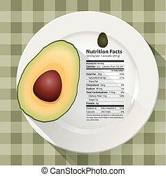 avocado, fatti, nutrizione